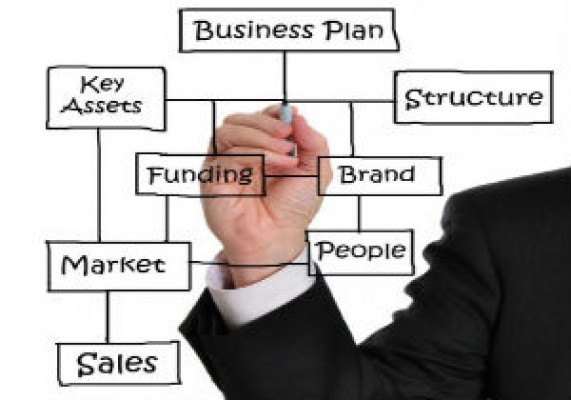 Business Plan Pro     Business Plan Software to Write Effective     The Dos and Don     ts of Writing a Great Business Plan