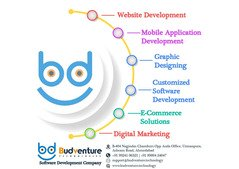 Website Design Company in Ahmedabad